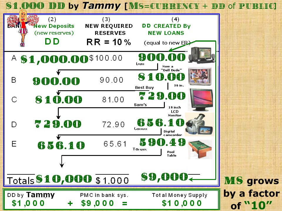 $1,000 DD by Tammy [MS=Currency + DD of Public]